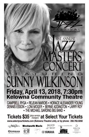 Jazz Masters' Concert 2018